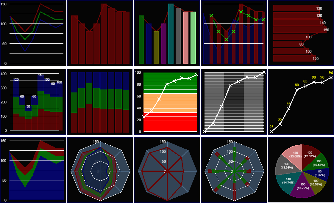 A collection of shapes containing different charting options. Included in the image are bar charts, line charts, area charts, pie charts, scatter plots etc